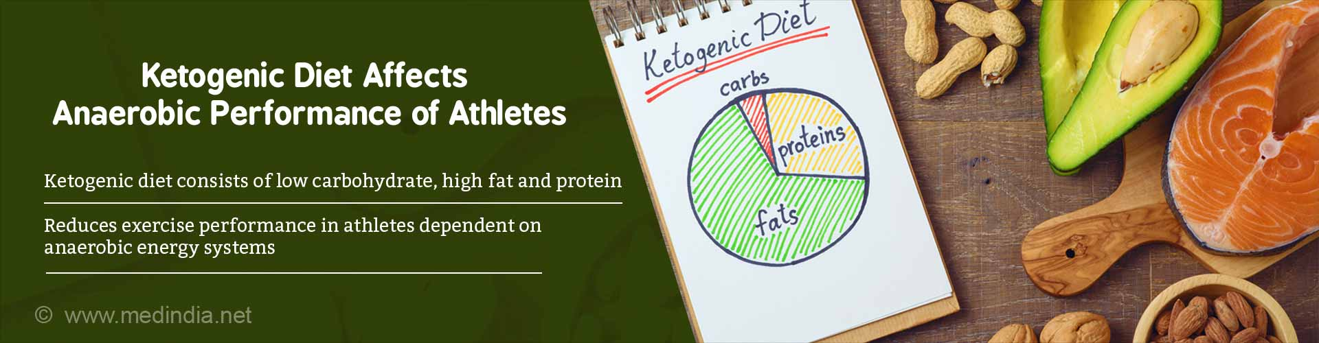 Ketogenic Diet May Affect Anaerobic Performance of Athletes