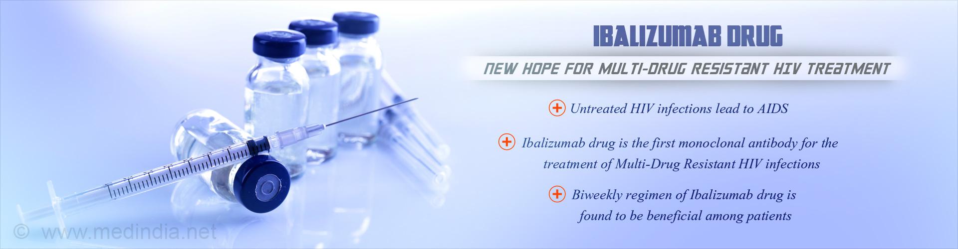 Ibalizumab Drug - First Monoclonal Antibody for Multi-Drug Resistant HIV Treatment