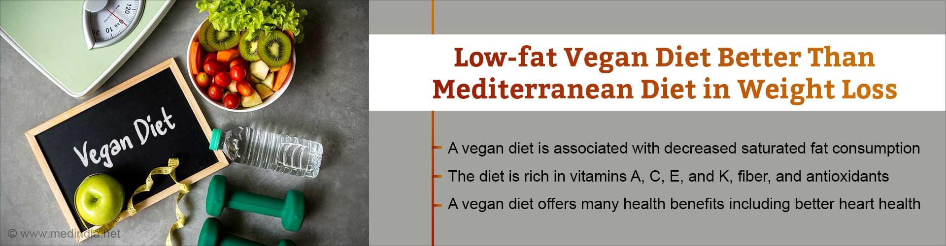 Vegan Diet - Better Choice for Weight Loss Than Mediterranean Diet