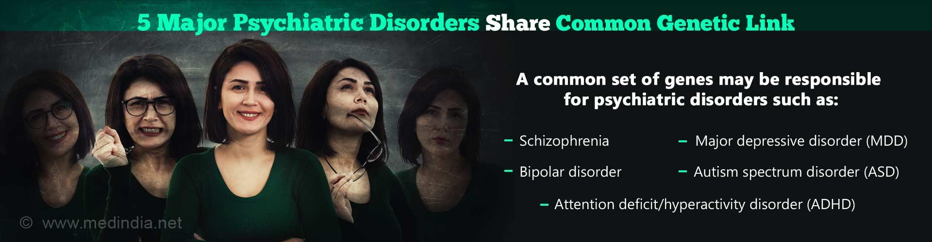 Genes Underscore 5 Psychiatric Disorders