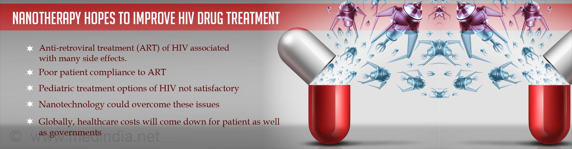 Nanomedicine Hopes to Improve HIV Drug Treatment