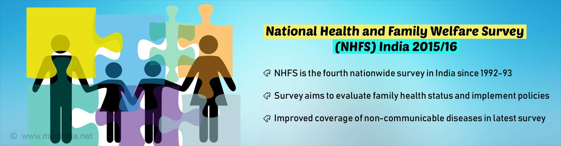 National Family Health Survey 2015/16 Finds Overall Improved Family Health