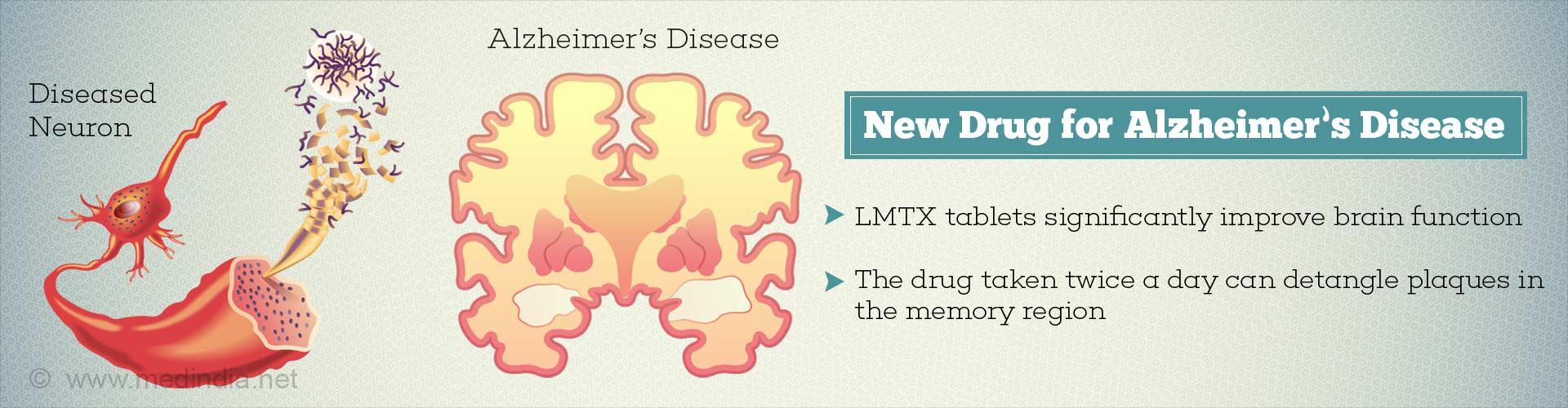 Alzheimer's Disease: LMTX Tablets Repair Brain Damage and Restore Brain Function