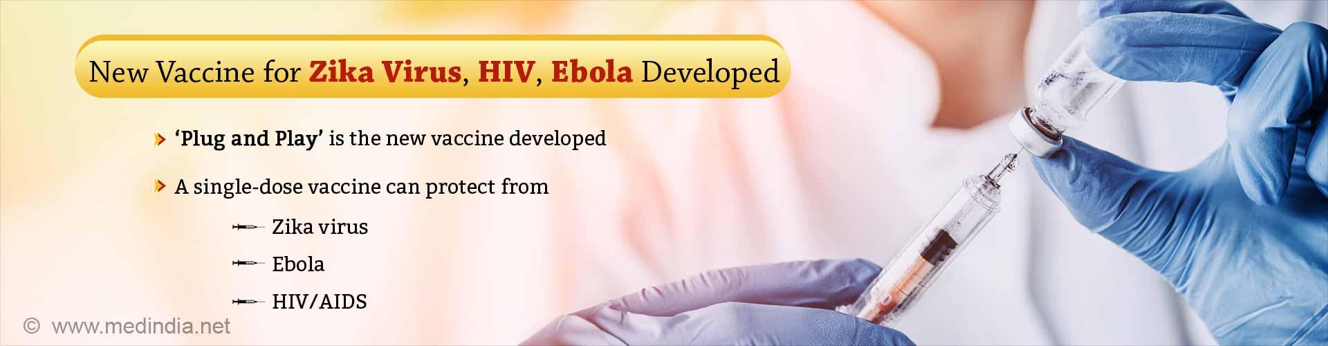 Plug and Play Platform – Single-dose Vaccine for Zika Virus, HIV, Ebola