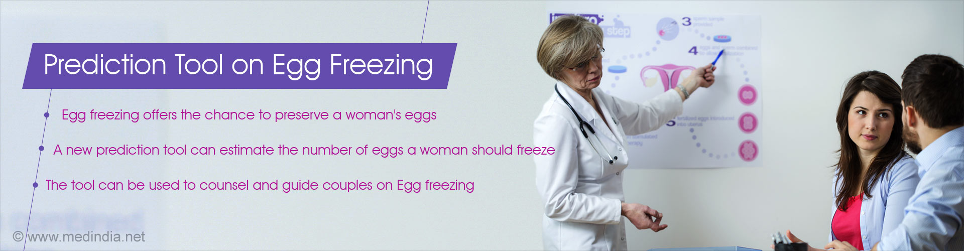 New Prediction Tool That Informs Women About Elective Egg Freezing