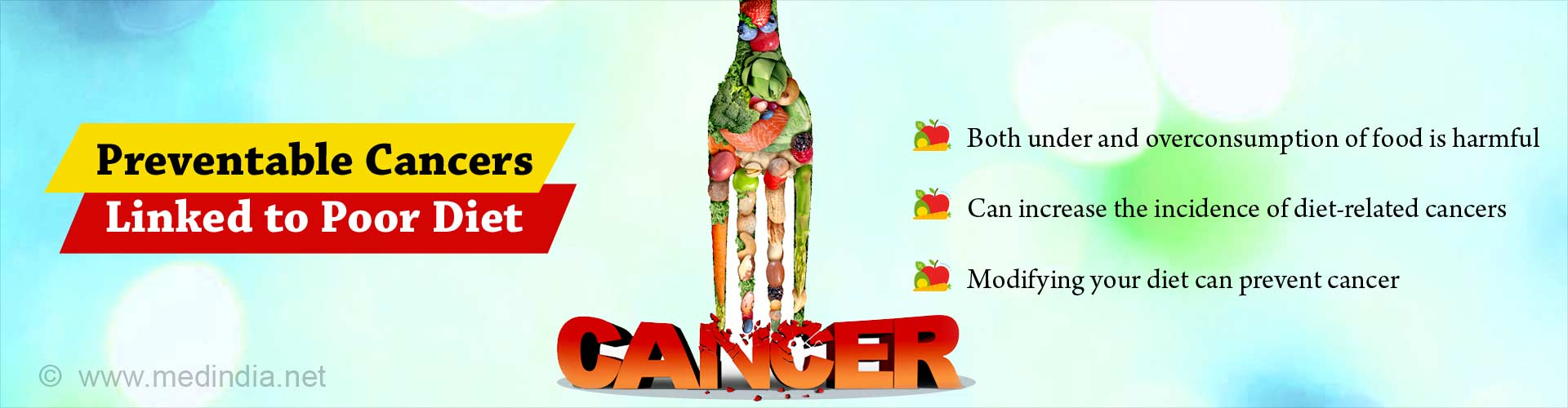 Poor Diet Linked to Preventable Cancer Burden in the US