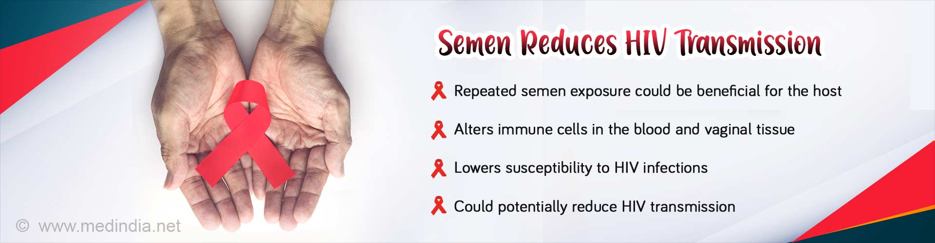 Repeated Semen Exposure Increases Host Resistance to HIV Infection