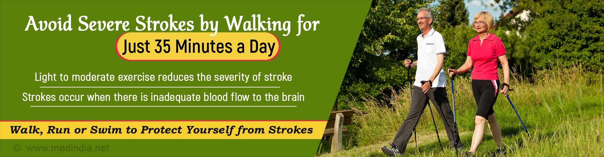Exercising Moderately Decreases Severity of Stroke