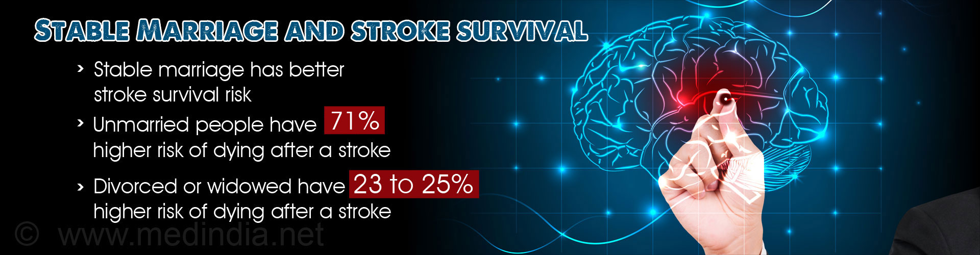 Happy Marriages Linked to Stroke Survival