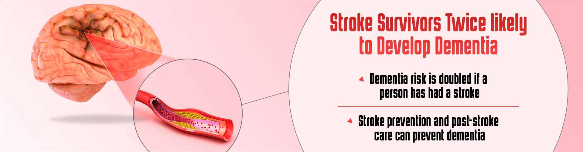 Stroke Doubles Risk of Dementia