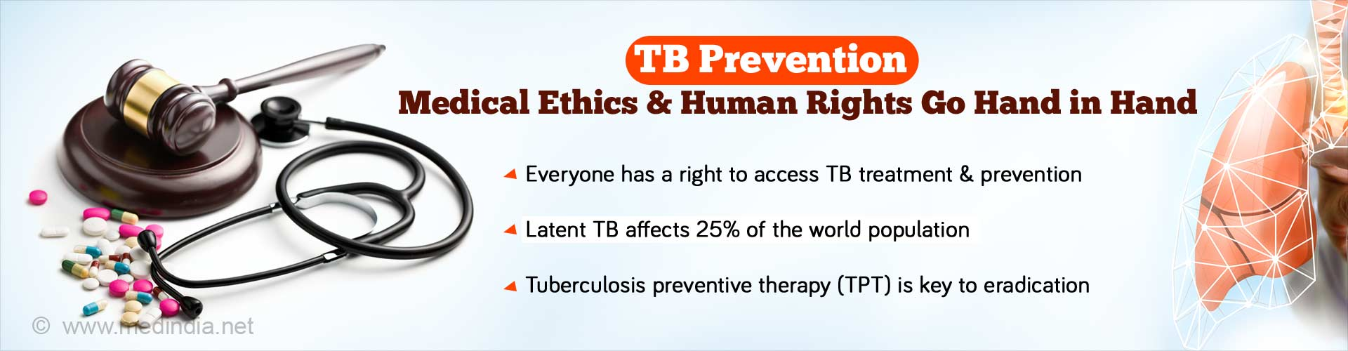 Medical Ethics and Human Rights Together can Eliminate TB by 2030