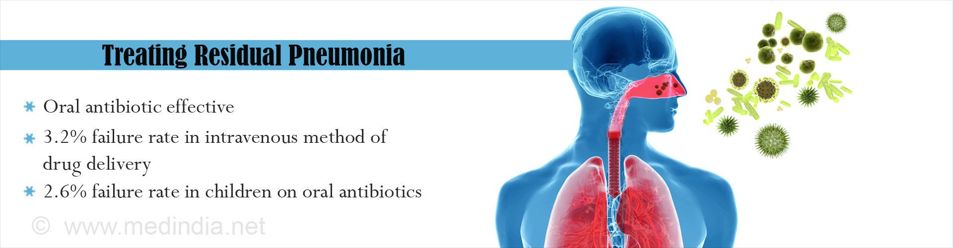 Complex Pneumonia Requires Simple Oral Antibiotic Therapy for Residual Disease