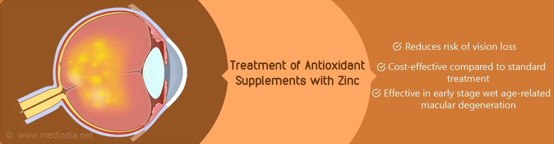 Cost Effective Antioxidant - Zinc Supplement To Combat Blindness