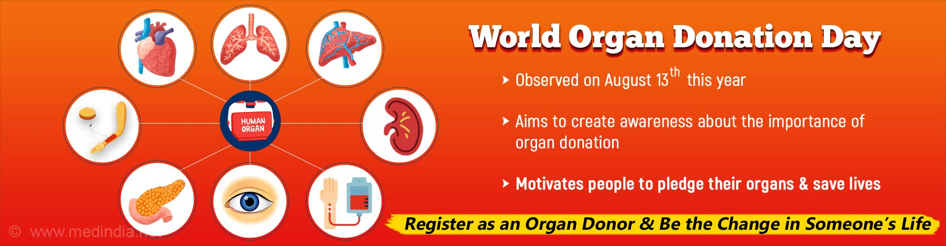 Image result for organ donation day
