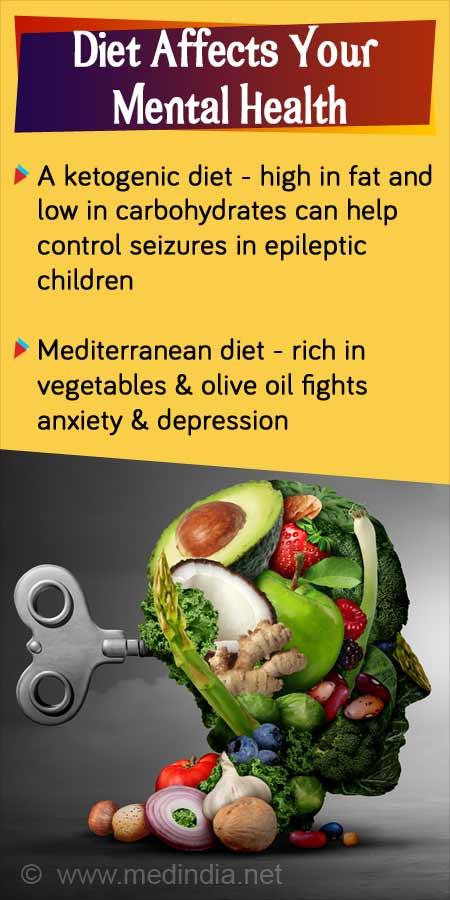 keto diet for mental illness