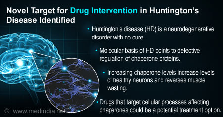 Huntington S Disease Cellular Quality Control Mechanism Could Be Potential Drug Target