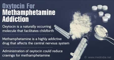 Oxytocin drug