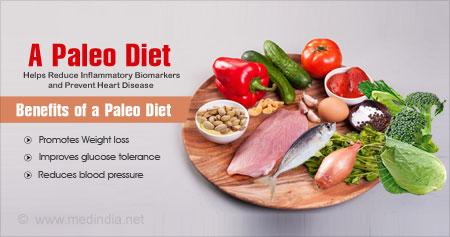 Paleo Diet may Help Prevent Cardiovascular Disease