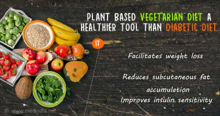 vegetarain diet reversed diabetes