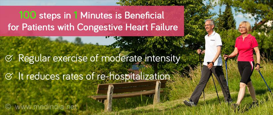 Australians Fail to Ward-off Heart Attack Risk