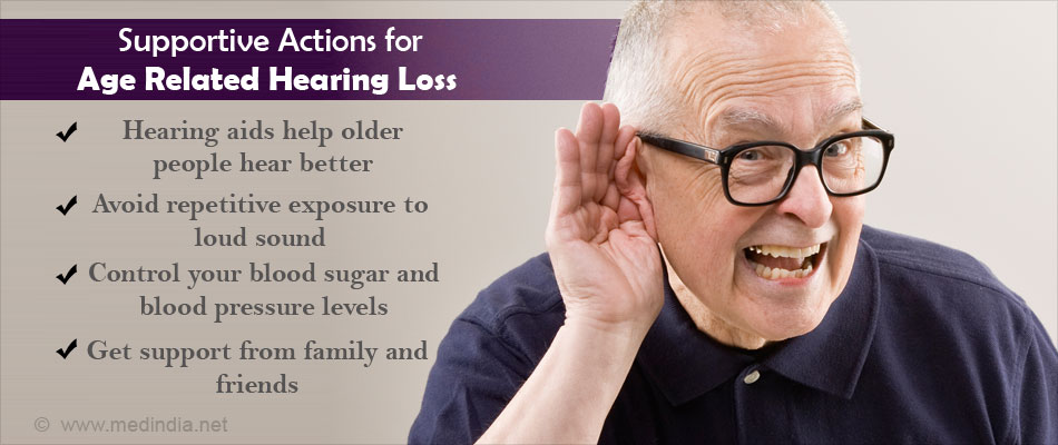 Gene Identified for Age-Related Hearing Loss