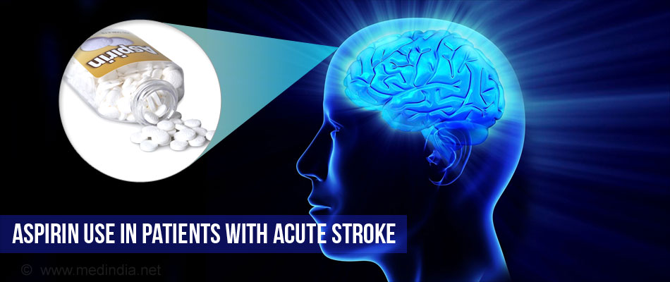 Aspirin Vs Ticagrelor in Acute Stroke or Transient Ischemic Attack Treatment