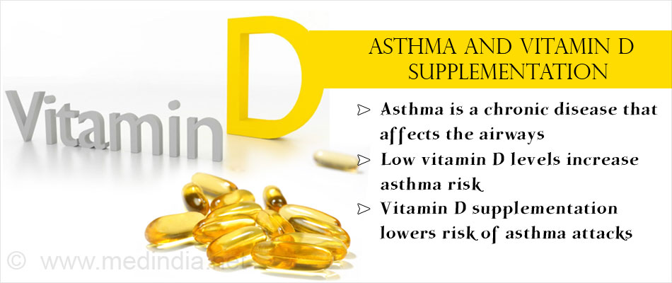 Vitamin D Supplements Can Reduce Severe Asthma Attacks