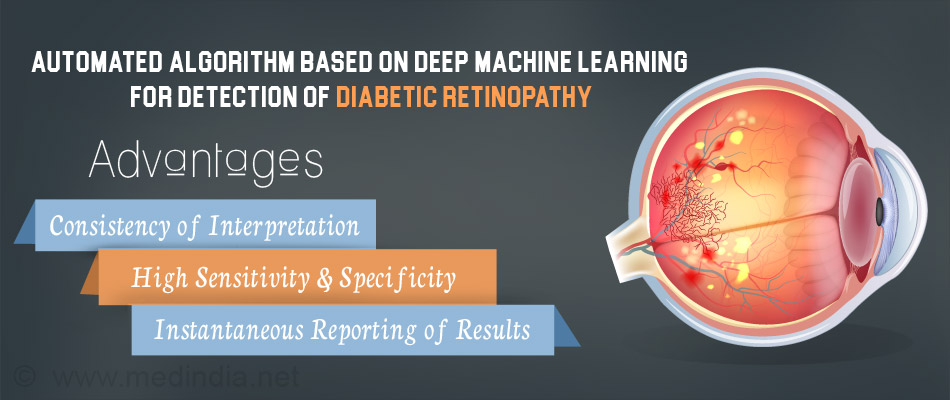 diabetes machine learning