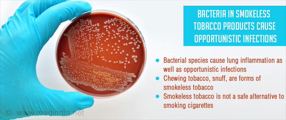 Smokeless Tobacco Products can Not Only Cause Cancer and But also Opportunistic Infections