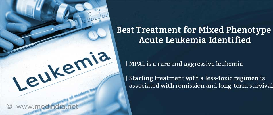 Best Treatment for Mixed Phenotype Acute Leukemia Identified