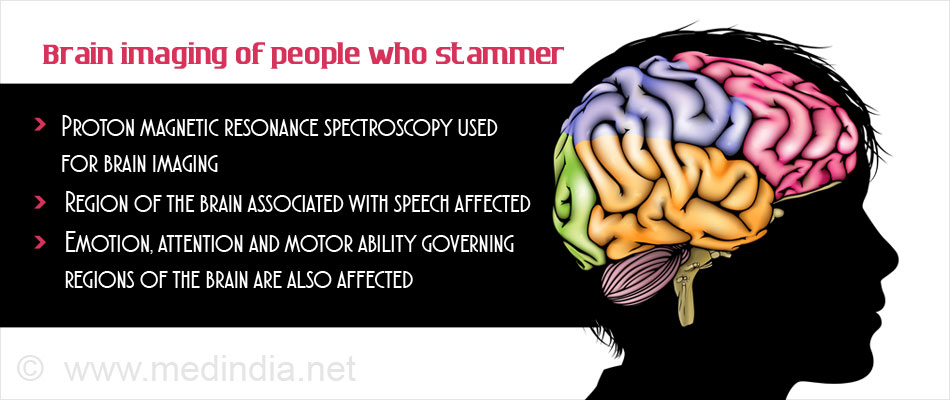 Brain Behind Stuttering - Key Circuits of Speech Affected