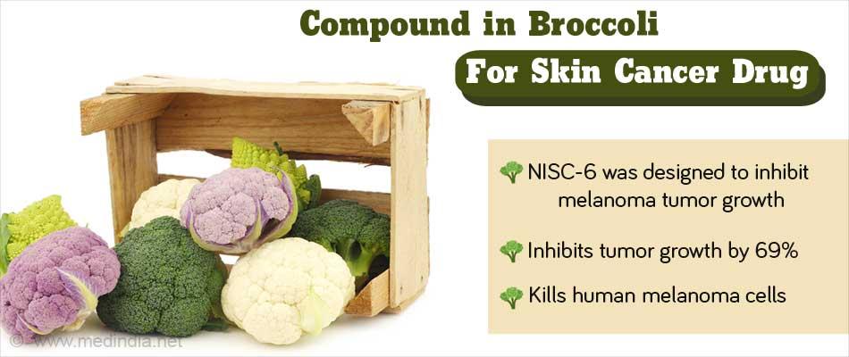 Vegetables Used To Develop Drug For Skin Cancer