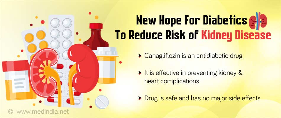 Antidiabetic Drug Shown to Protect Against Kidney Failure