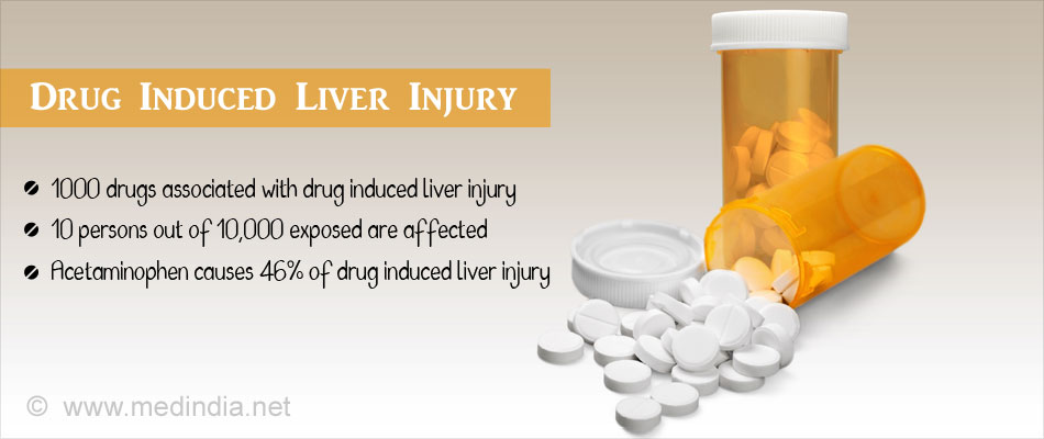 Acetaminophen Causes 46 Of Drug Induced Liver Injury