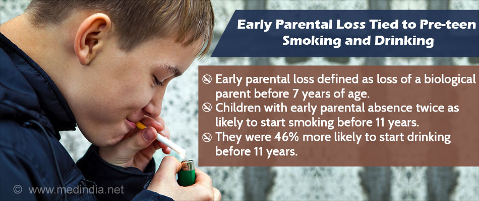 Early Parental Absence Tied To Smoking and Drinking Before Teens