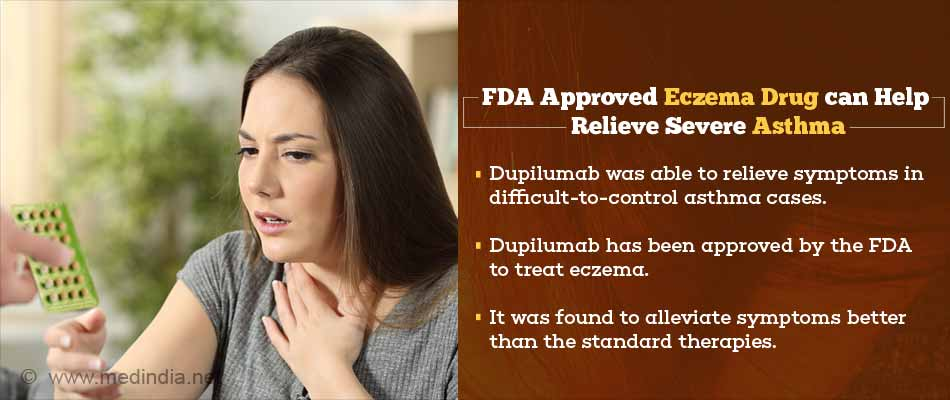 asthma and eczema patient New studies of patients with difficult-to-control asthma show that the eczema drug dupilumab alleviates asthma symptoms and improves patients' ability to breathe better than standard therapies.