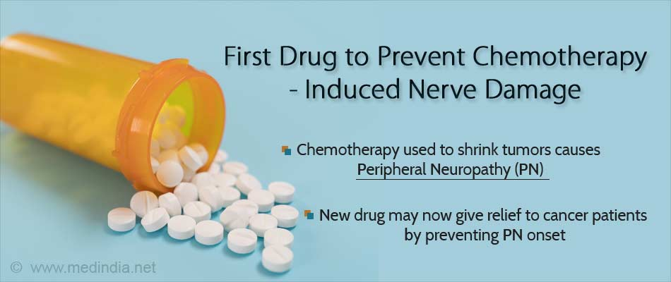 First Neuropathic Drug to Prevent Post-chemotherapy Pain