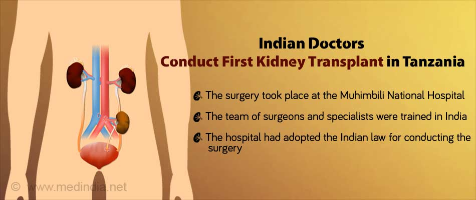 who deserves the first kidney transplant