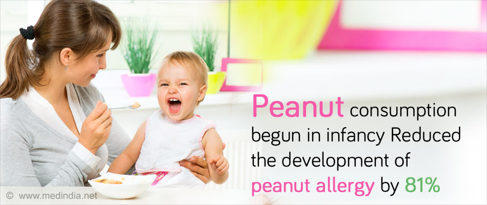 Clinical Guidelines to Prevent & Deal With Peanut Allergy