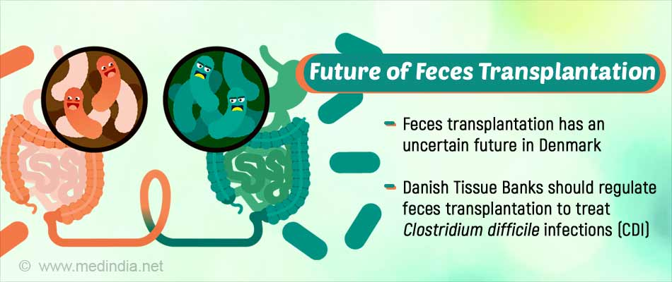 Feces Transplantation: Its Future in Denmark