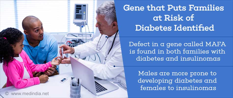 Gene That Puts Families at Risk of Diabetes Identified
