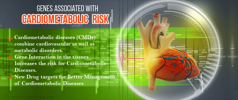 Genes That Increase the Risk for Cardiometabolic Disease Identified