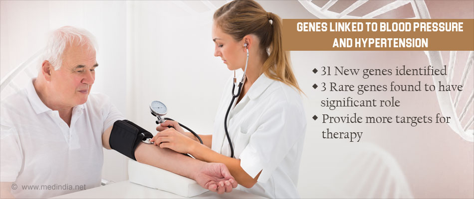 Thirty-One New Genes Identified for Blood Pressure and Hypertension