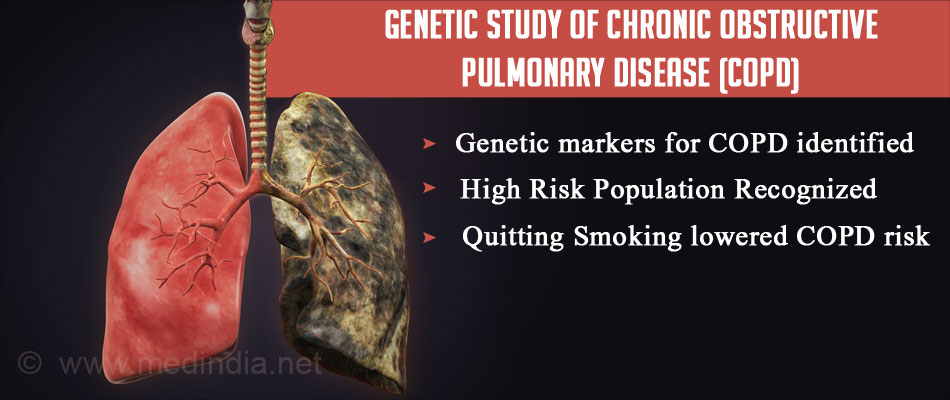 Predicting Risk for Chronic Obstructive Pulmonary Disease
