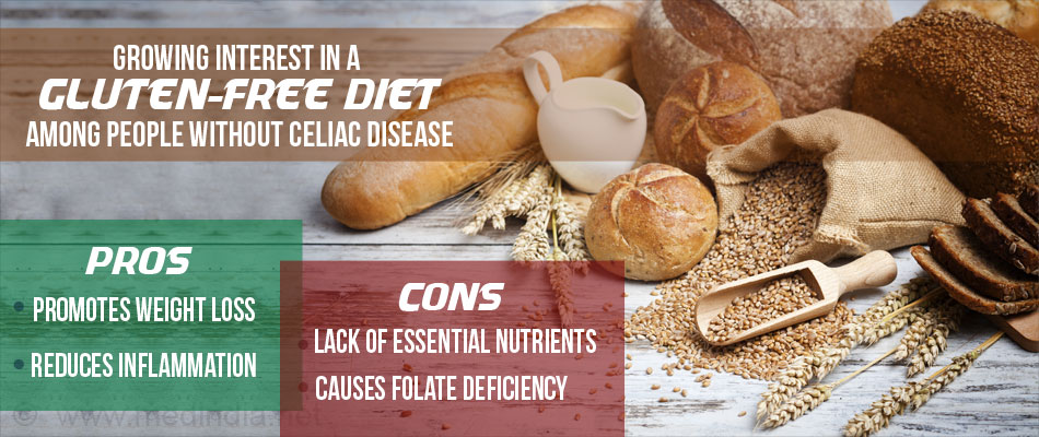 Gluten-Free Diet Followers on the Rise Among People ...