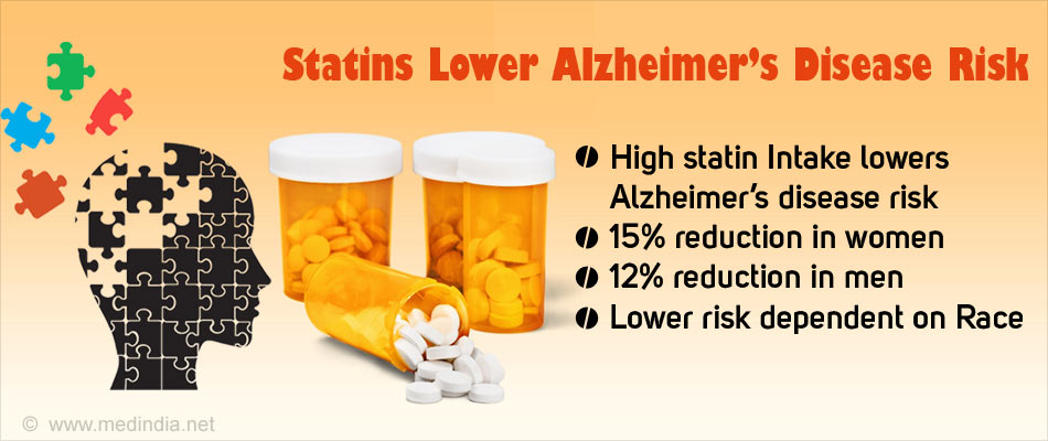 Healthy Lifestyle Choices can Reduce the Risk of Alzheimer's Disease