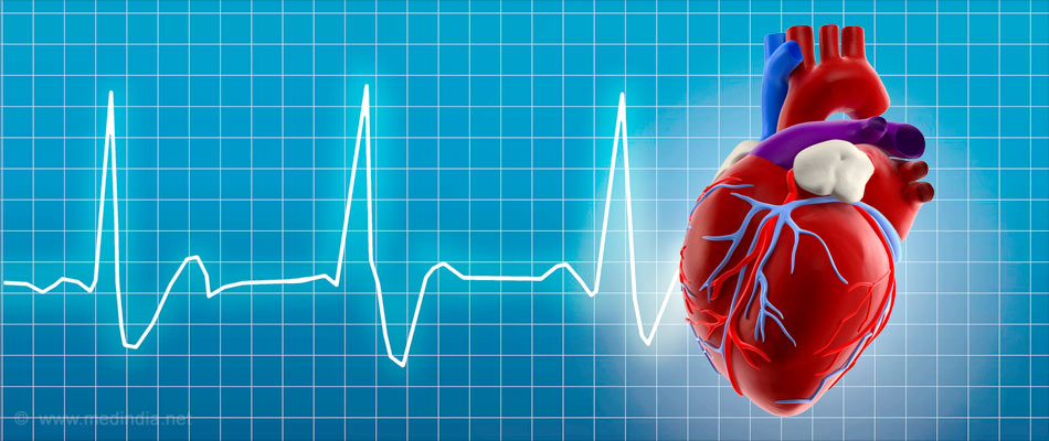 Few Simple Methods can Keep Your Heart Safe