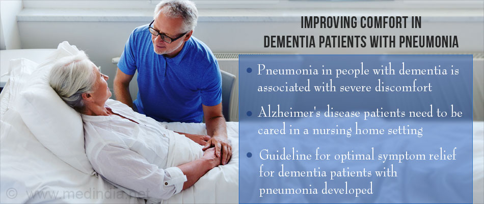 Dementia Patients With Pneumonia - Effectiveness of a Practice Guideline for Optimal Symptom Relief