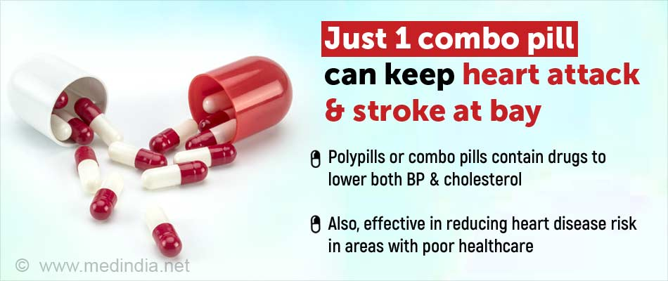 All-in-One Pill can Cut Down Heart Disease Risk