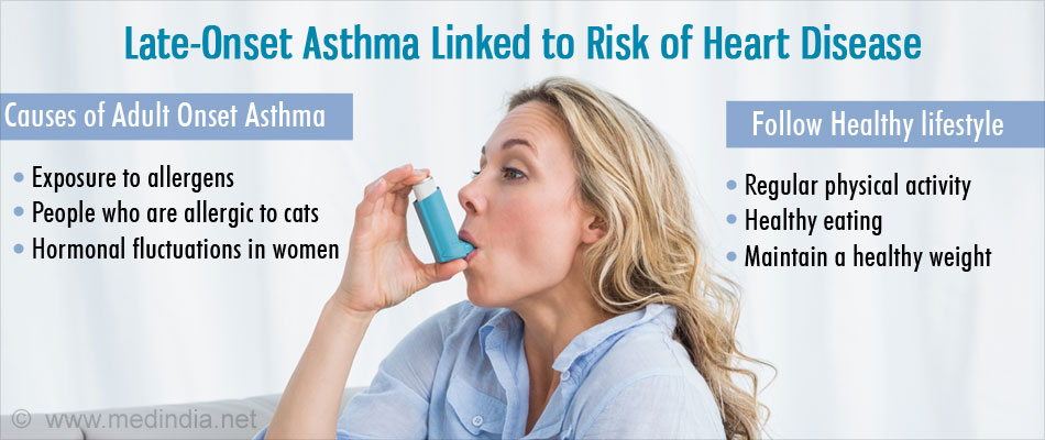 Adult-Onset Asthma Linked to Increased Heart Disease and Stroke Risk